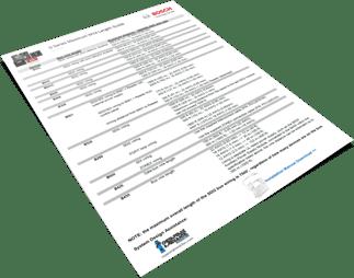 Bosch Intrusion Detection SDI2 Wire Length Limits image