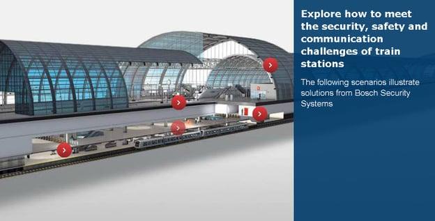 Bosch_train_station_image.jpg