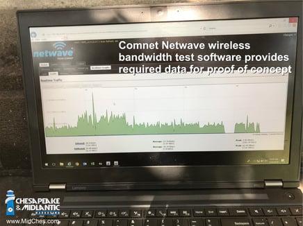Comnet Netwave Demo - bandwidth screenshot