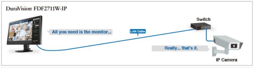 Duravision streaming diagram