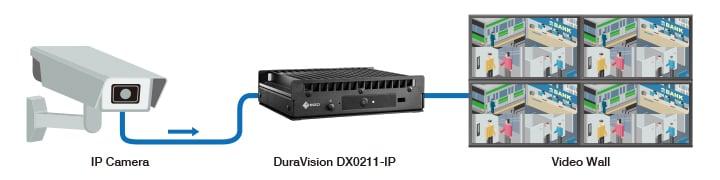 EIZO DuraVision DX0211-IP diagram 2