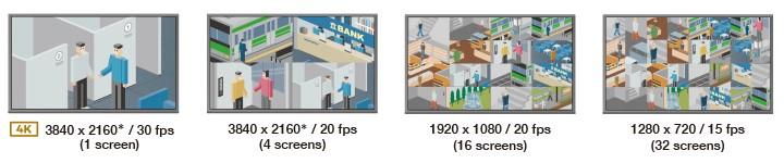 EIZO FDF2711W-IP multiple cameos