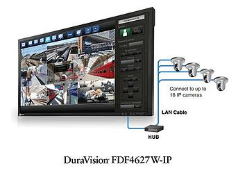 Security, Public View, & Process Management Observation Monitor with