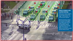 ITS Bosch analytics-driven image 2
