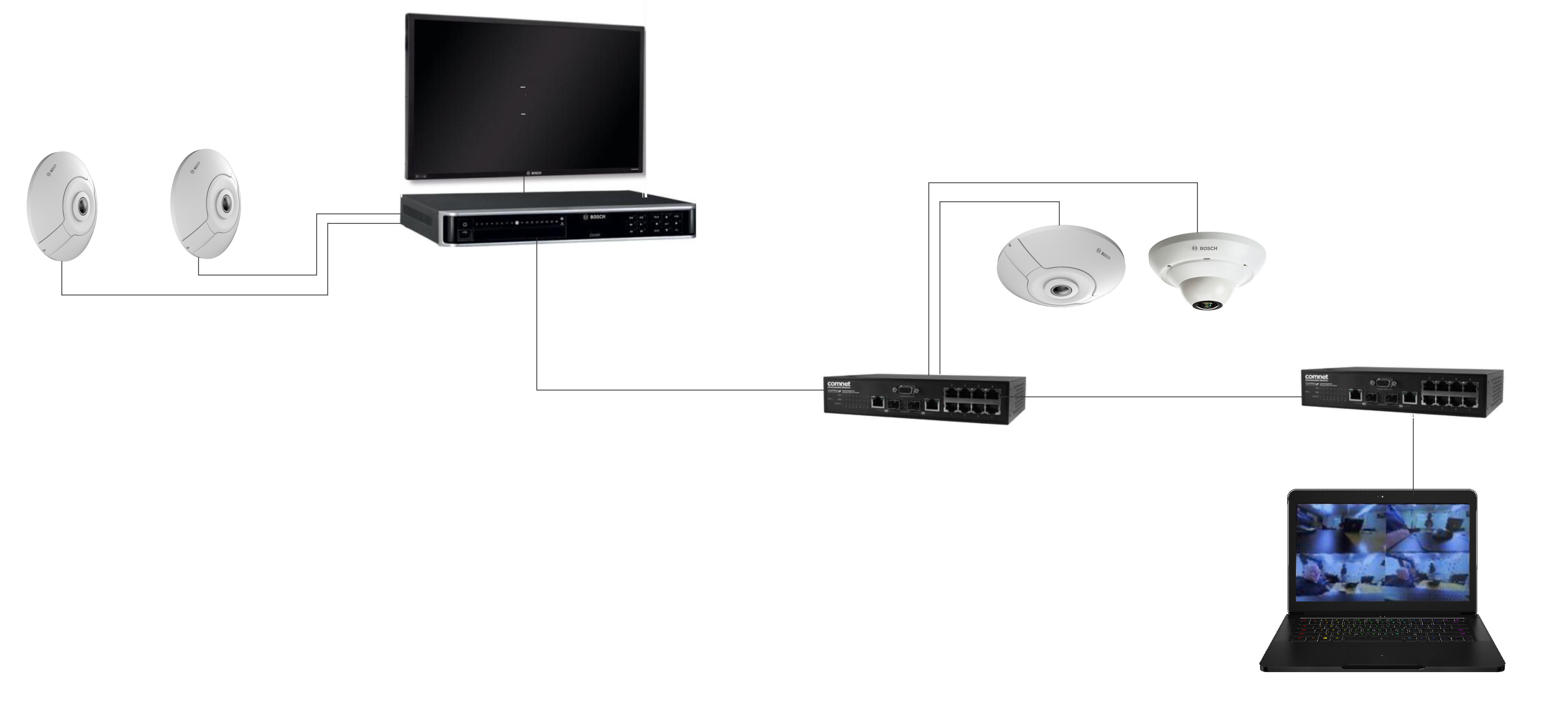 Panoramic with Divar Network 3000 Diagram Option 2.png