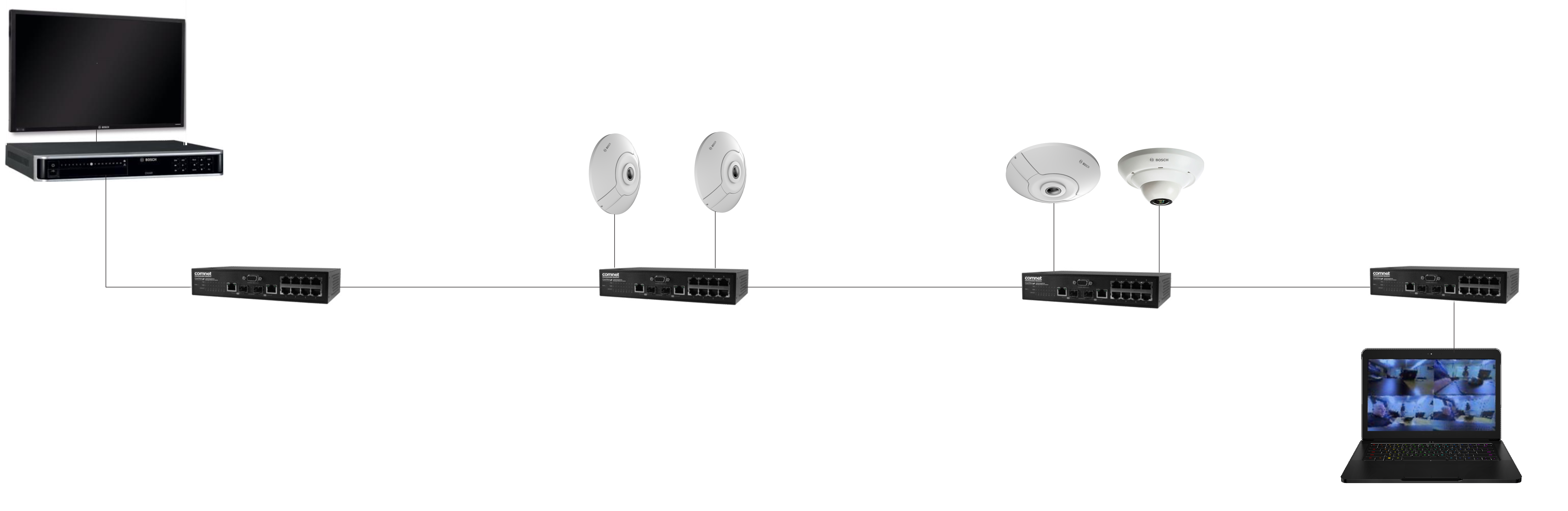 Panoramic with Divar Network 3000 Diagram Option 3.png
