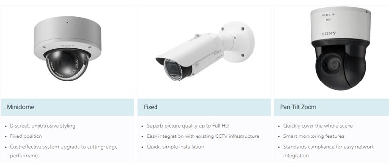 Sony Camera Types