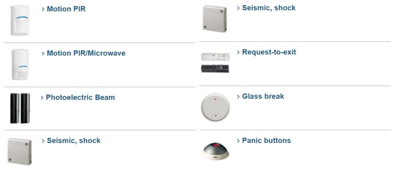 intrusion detection sensors.png